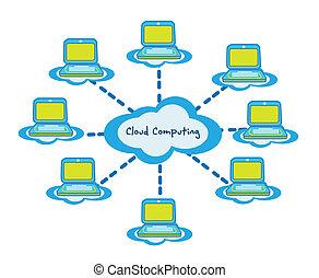vetorial, nuvem, negócio, computando
