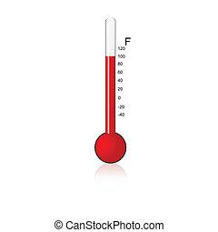 vetorial, termômetro