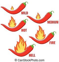 vettore, bianco, fiamma, fondo., pepe, rosso, icona, set, fuoco, isolato, chilli