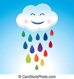 vettore, cartone animato, nuvola, e, arcobaleno, gocce