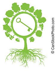 vettore, concetto, fondo, manifesto, globo, albero, ecologia, chiave, mondo, radici