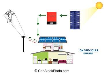 vettore, di, solare, su, griglia