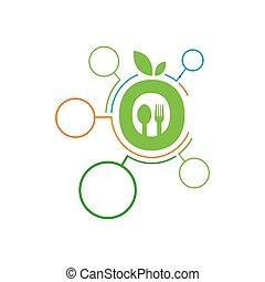 vettore, forchetta, foglia, grafico, icona, astratto, simbolo, cibo, cucchiaio, logotipo, vegetariano, vegan