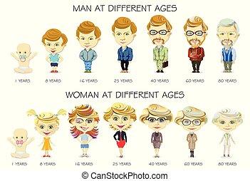 vettore, invecchiamento, differente, donna, vecchio, illustration., gioventù, persone, concept., vita, adulto, age., adolescente, ages., giovane, generazioni, cerchio, bambino, bambino, persone., uomo