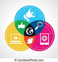 vettore, media, concetto, sociale