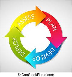 vettore, spiegamento, pianificazione, diagramma