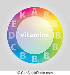 vettore, vitamina, notazione