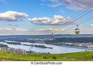 viñas, encima, ruedesheim, funicular, escénico