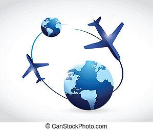 viagem internacional, conceito