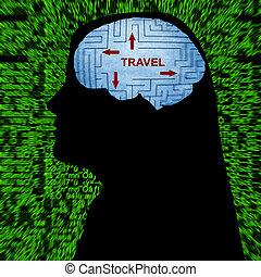 viagem, mente