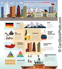 viaje, a, alemania, concepto, vector, illustration., alemán,...