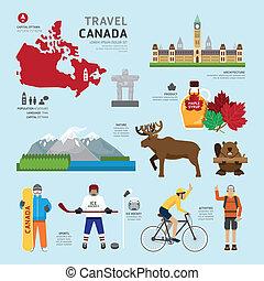 viaje, concepto, canadá, señal, plano, iconos, diseño,...