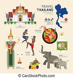 viaje, concepto, tailandia, señal, plano, iconos, diseño,...