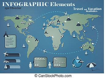 viaje, estadística, vacaciones