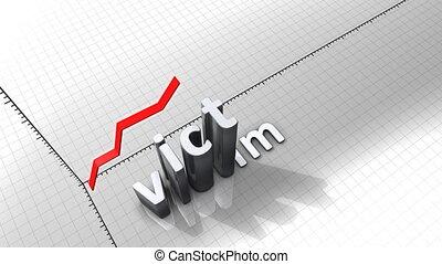 "victim."", diagramme, animation, ""growing, graphique"
