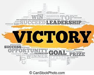 Victory word cloud