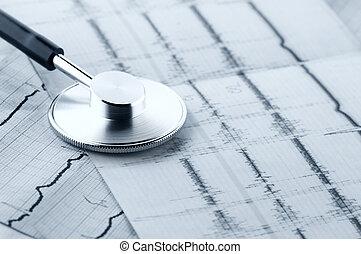 vida imóvel médica