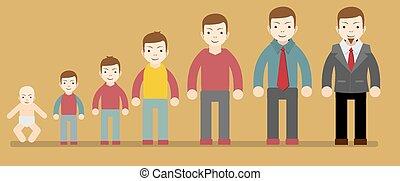 vida, jovem, idade, homem, envelhecimento, human