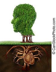 vida, orgánico