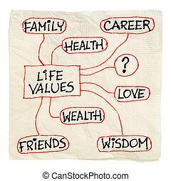 vida, valor, cncept, en, un, servilleta
