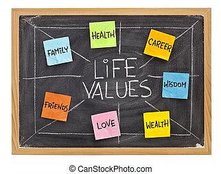 vida, valores, conceito, ligado, quadro-negro