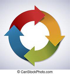 vida, vector, diagrama, ciclo