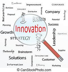 vidrio, aumentar, innovación