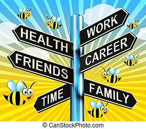 vie, carrière, poteau indicateur, projection, travail, illustration, santé, amis, 3d