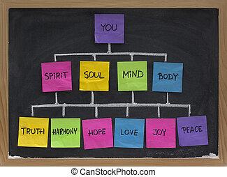 vie, concept, réseau, zen, harmonie, équilibre