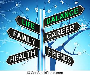 vie, famille, carrière, poteau indicateur, illustration, santé, équilibre, spectacles, 3d