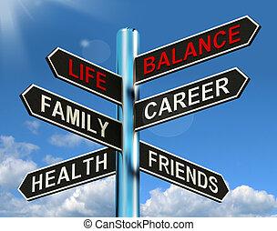 vie, famille, carrière, poteau indicateur, santé, équilibre, amis, spectacles
