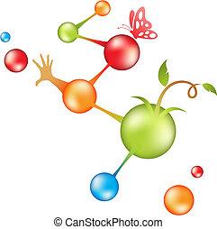 vie, molécules
