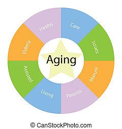 vieillissement, circulaire, concept, à, couleurs, et, étoile