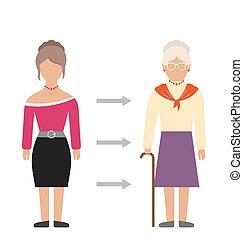 vieillissement, concept, vieux, coloré, gens, processus, jeune, isolé, femme, comparison.