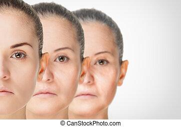 vieillissement, rajeunissement, processus, peau, anti-vieillissement, procédures