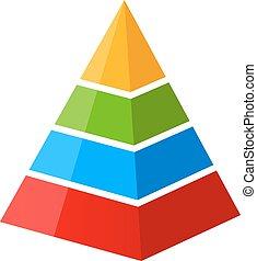 vier, diagram, deel, piramide