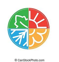 vier, natur, jahreszeit, symbole
