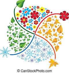 vier, seasons., fruehjahr, sommer, herbst, winter.
