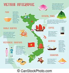 Vietnamese Culture Touristic Flat Infograhic Poster