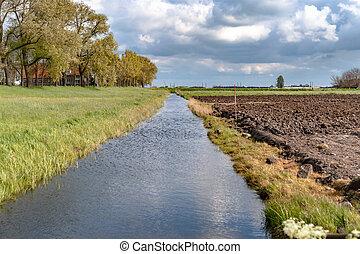 View along the Dutch dike