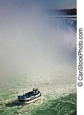 View from Niagara Falls, Ontario
