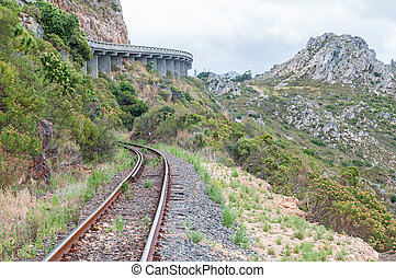 View of Sir Lowreys Pass and railway line