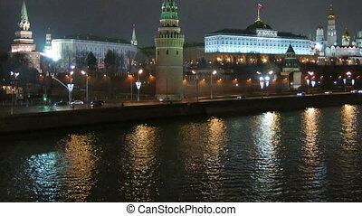 View on Kremlin