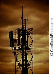 View Radio Transmitters