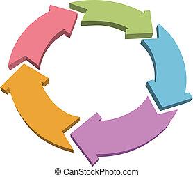 vijf, cyclus, of, hergebruiken, 3d, kleur, pijl