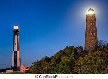 világítótornyok, köpeny, henry
