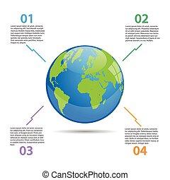 világ földgolyó, ábra, infographics