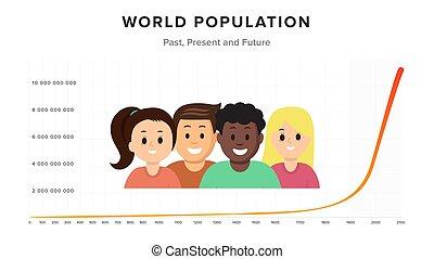 világ, lakosság, transzparens, lakás