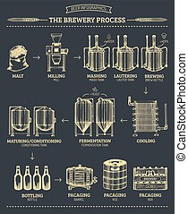 világos sör, világos sör, infographics, process., vektor, sör termelés, sketched, ábra, létrehoz, sörfőzde, scheme., design.