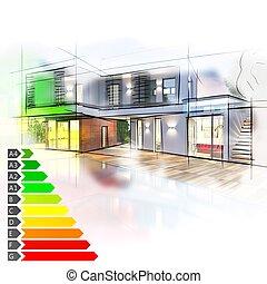 Villa Energy certification - Image of a villa graph energy...